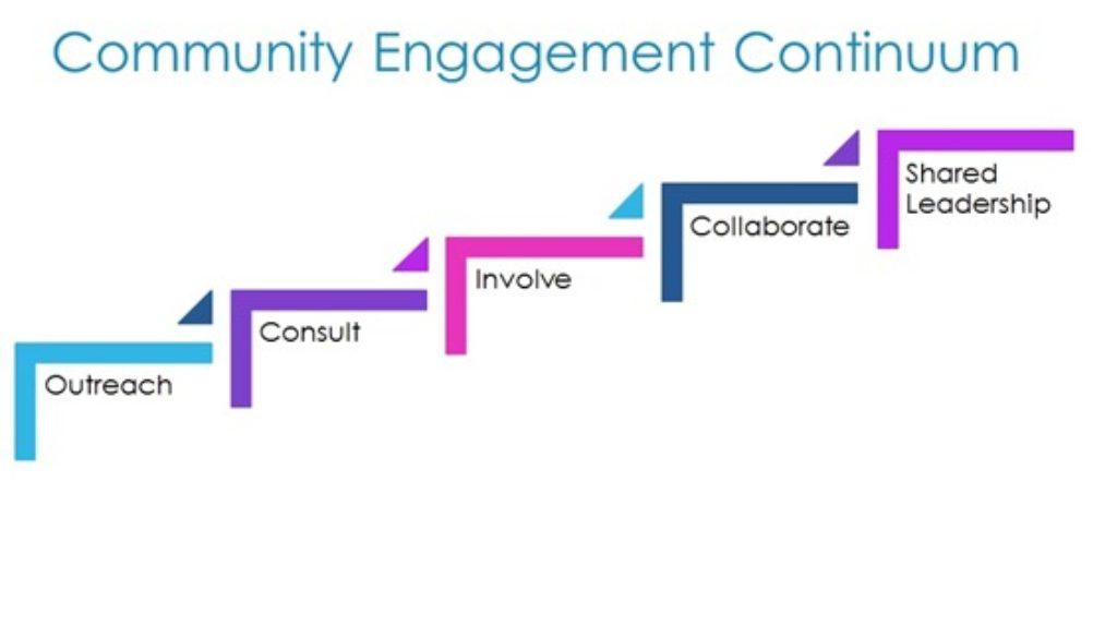 community-engagement
